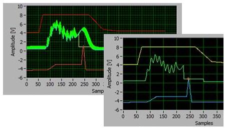 Portfolio Hüllkurven- und Signalbandanalyse mit LabVIEW